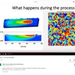 Youtube movie on AM process modelling by Group C (Amrozia Shaheen, David de Baere, Juliana Soheid & Mandaná Moshiri)